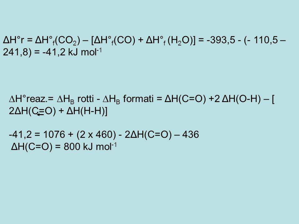 ΔH°r = ΔH°f(CO2) – [ΔH°f(CO) + ΔH°f (H2O)] = -393,5 - (- 110,5 – 241,8) = -41,2 kJ mol-1